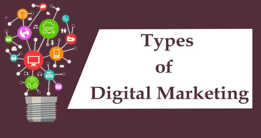 Types of Digital Marketing 2