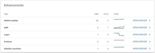 8. Google Web Master Tools 12