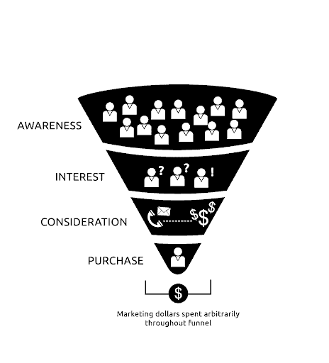 2. digital marketing basics 2