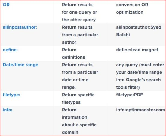 how-to-do-keyword-research 7