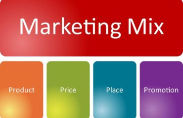 Marketing Basics 3